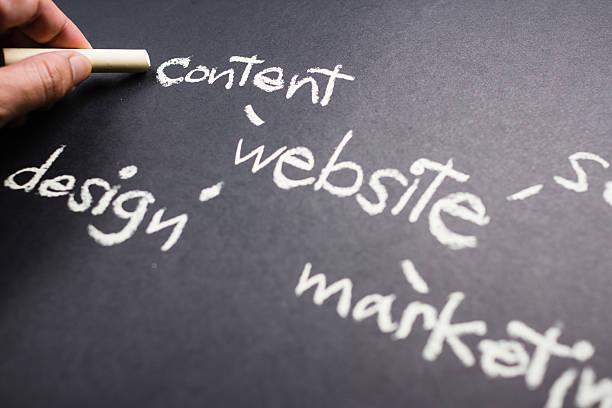 Online marketingbureau Eindhoven staat voor iedereen klaar!